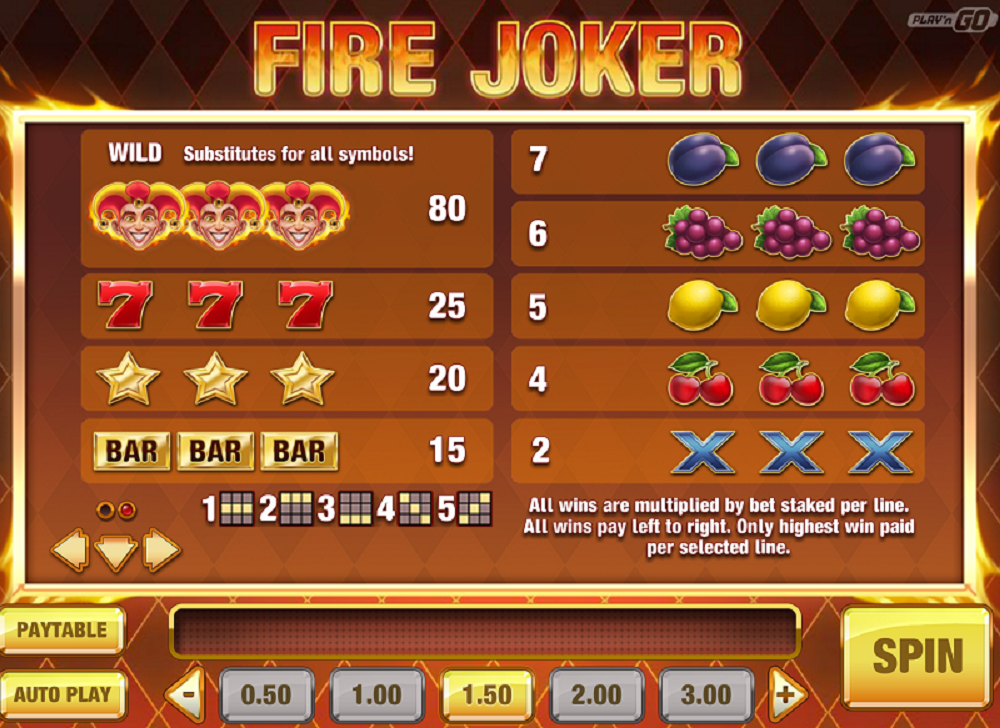 FireJokerPayTable